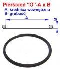 Pozostałe części zamienne do wózków widłowych BALKANCAR - Pierścień O 110X5 do wózków widłowych